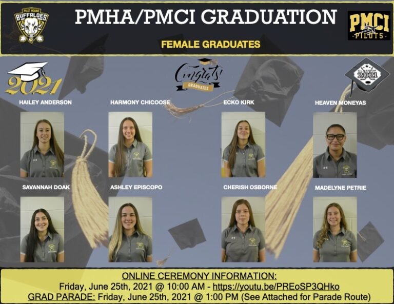 Read more about the article PMHA/PMCI GRADUATION 2021